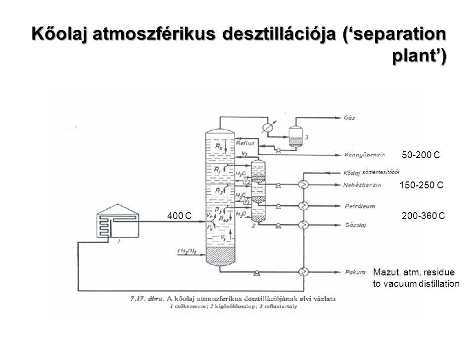 Kőolaj atmoszférikus desztillációja ('separation plant')