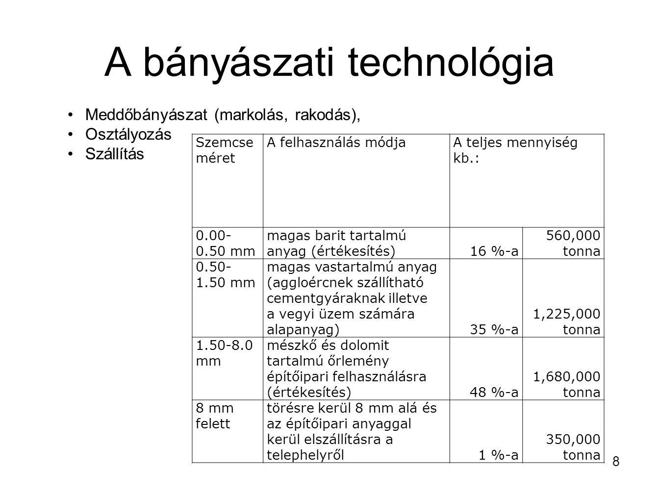 A bányászati technológia