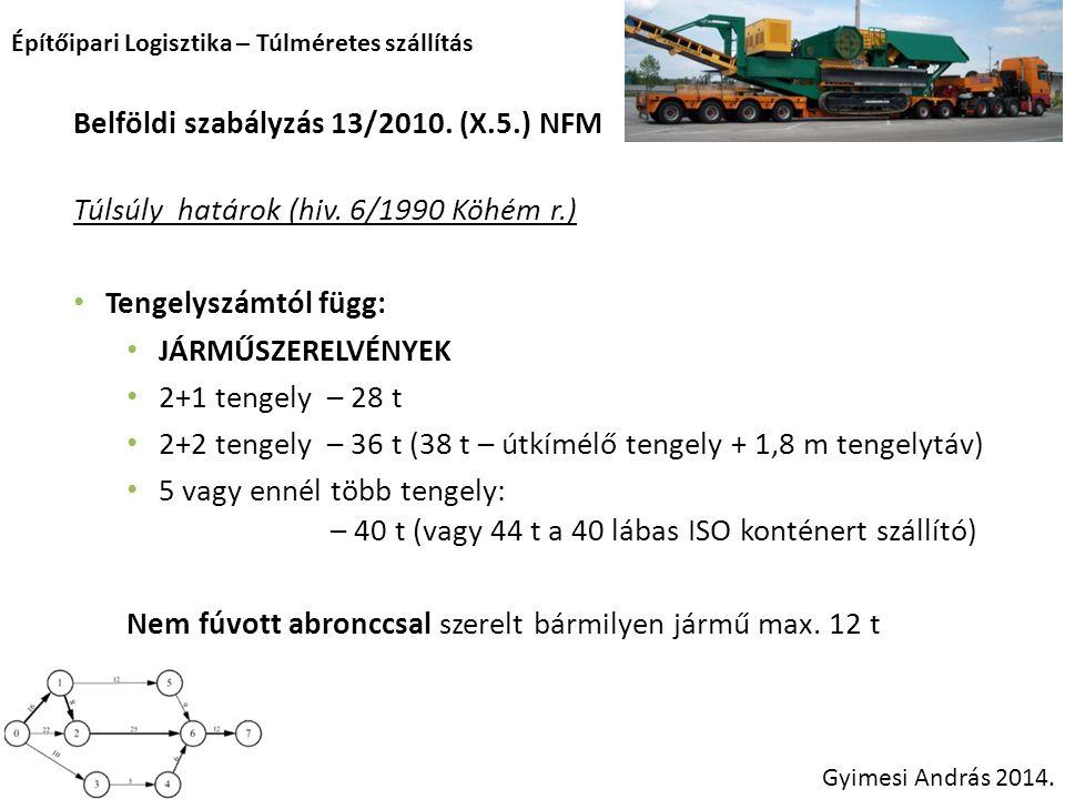 Belföldi szabályzás 13/2010. (X.5.) NFM