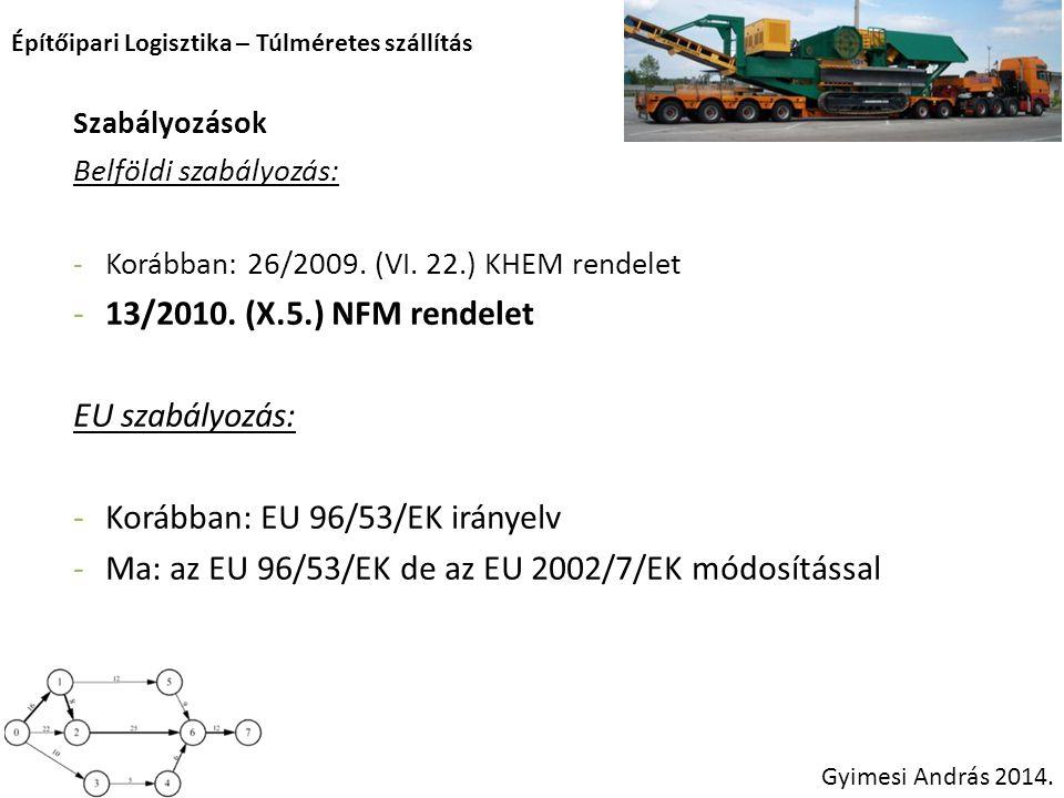 Korábban: EU 96/53/EK irányelv