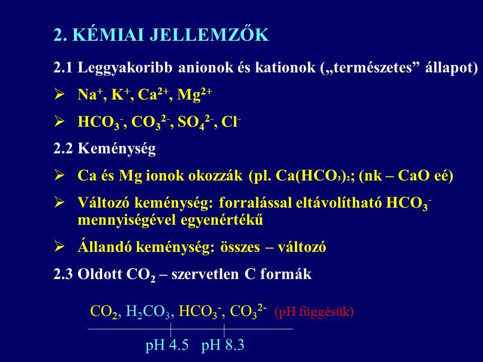 """2. KÉMIAI JELLEMZŐK 2.1 Leggyakoribb anionok és kationok (""""természetes állapot) Na+, K+, Ca2+, Mg2+"""