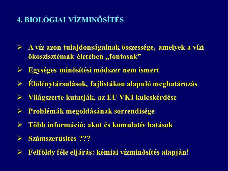 4. BIOLÓGIAI VÍZMINŐSÍTÉS