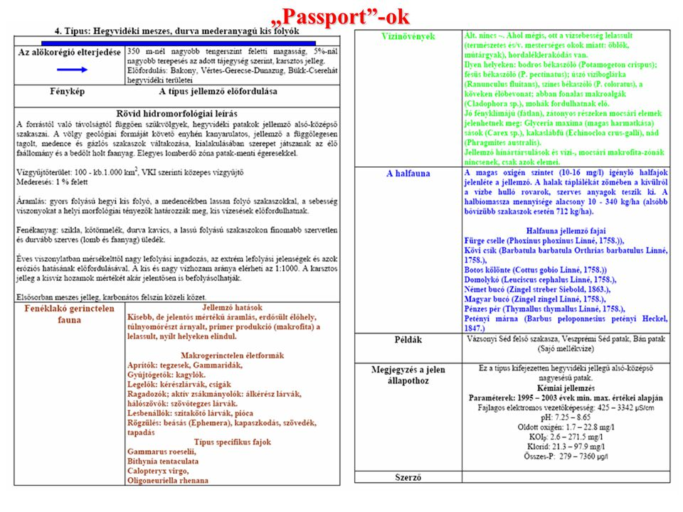 """Passport -ok"