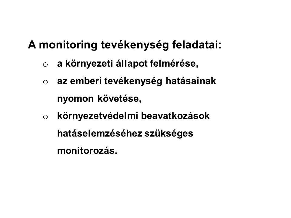 A monitoring tevékenység feladatai: