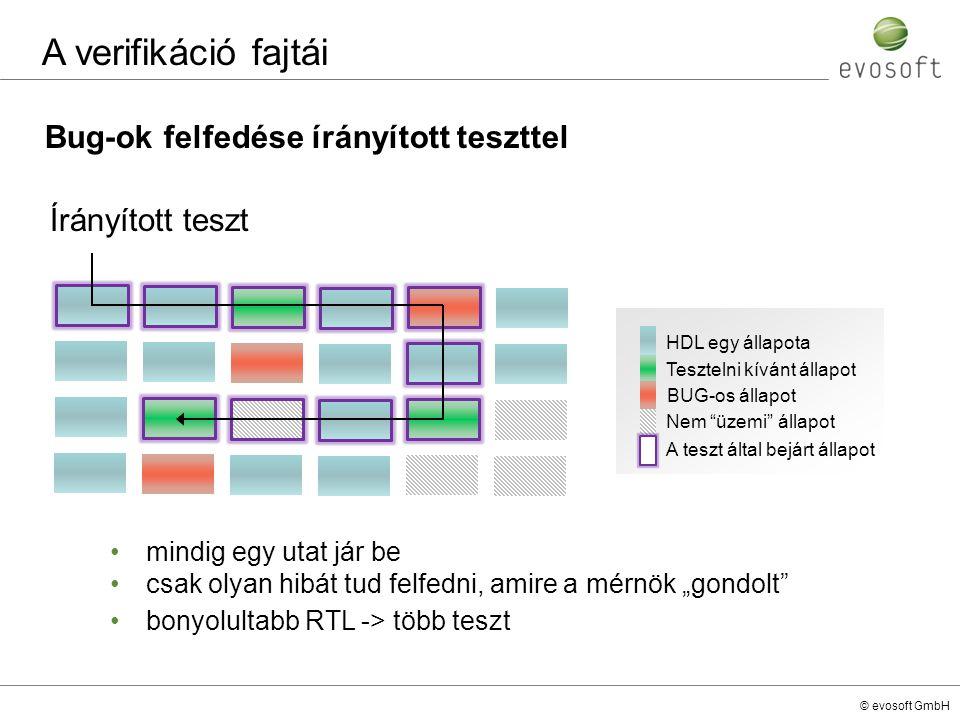 A verifikáció fajtái Bug-ok felfedése írányított teszttel