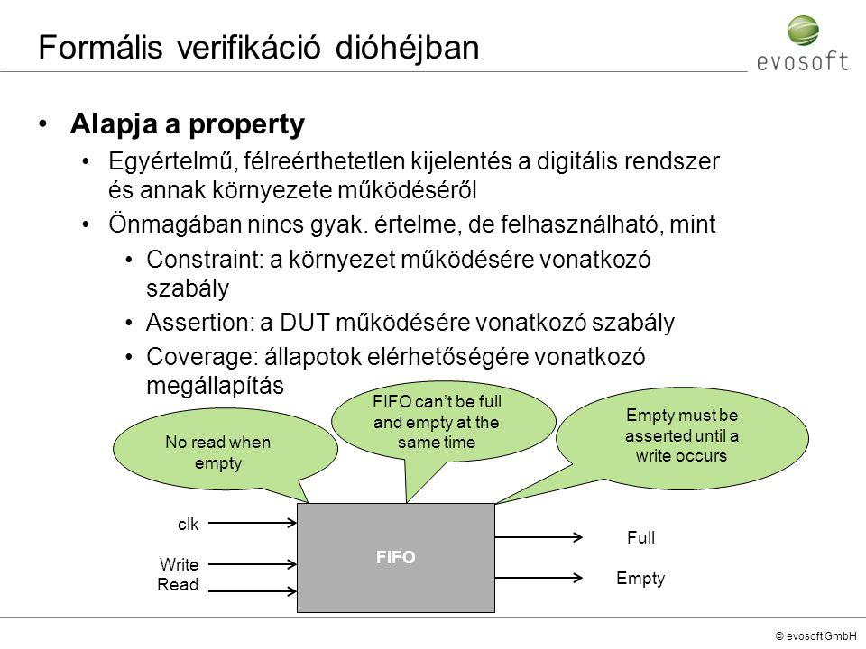 Formális verifikáció dióhéjban