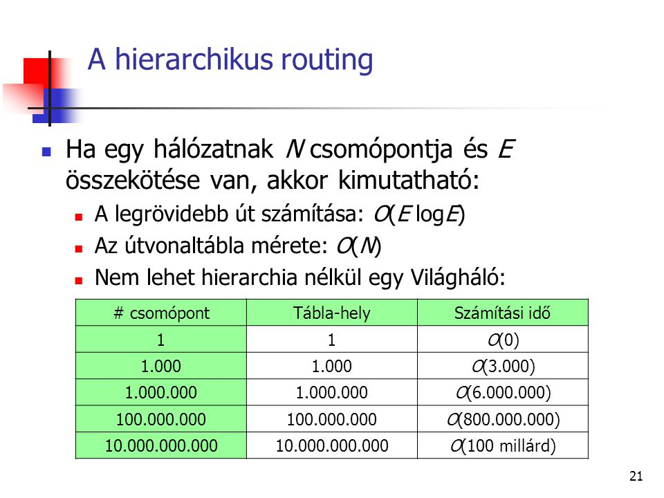 A hierarchikus routing