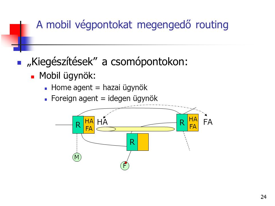 A mobil végpontokat megengedő routing