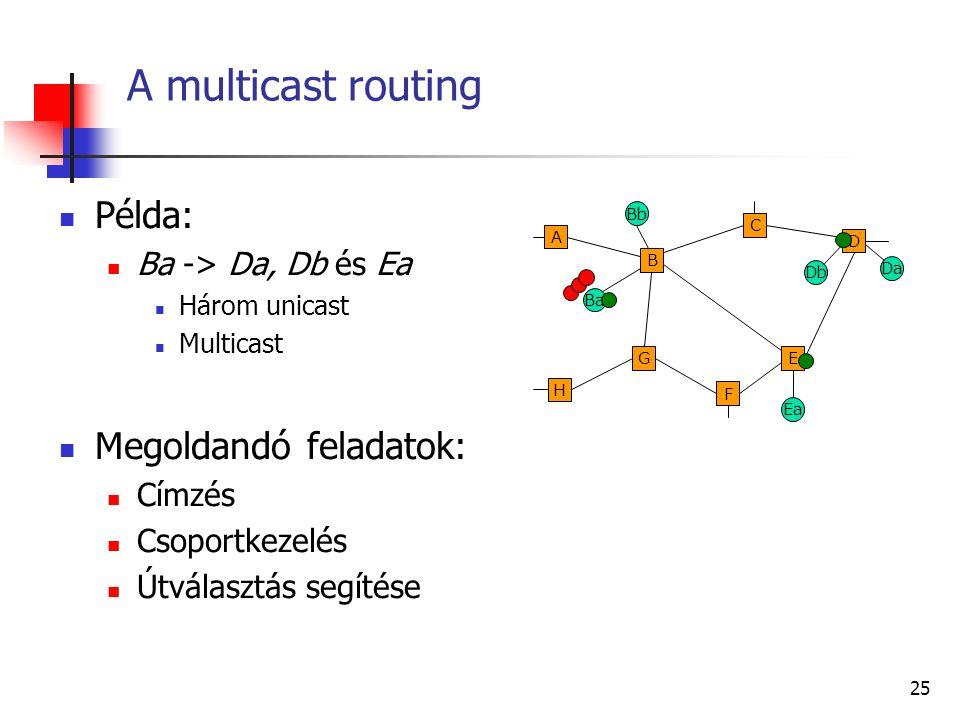 A multicast routing Példa: Megoldandó feladatok: Ba -> Da, Db és Ea