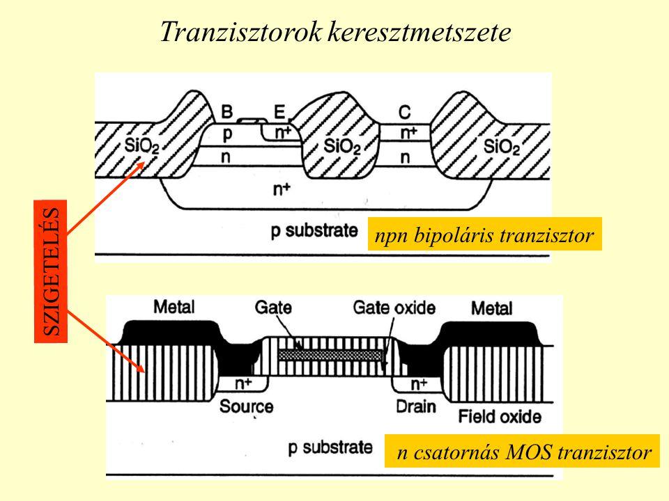 Tranzisztorok keresztmetszete