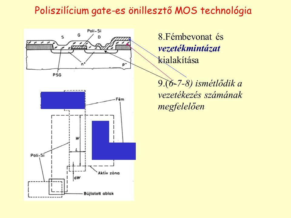 Poliszilícium gate-es önillesztő MOS technológia