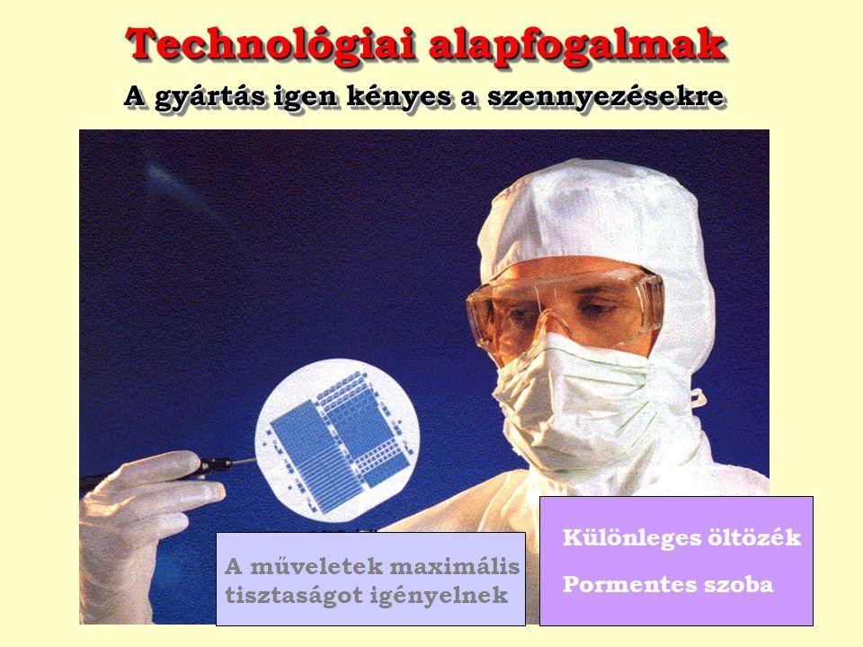 Technológiai alapfogalmak A gyártás igen kényes a szennyezésekre