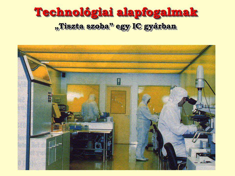 """Technológiai alapfogalmak """"Tiszta szoba egy IC gyárban"""