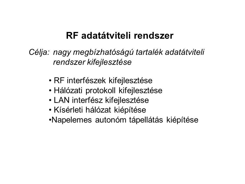 RF adatátviteli rendszer