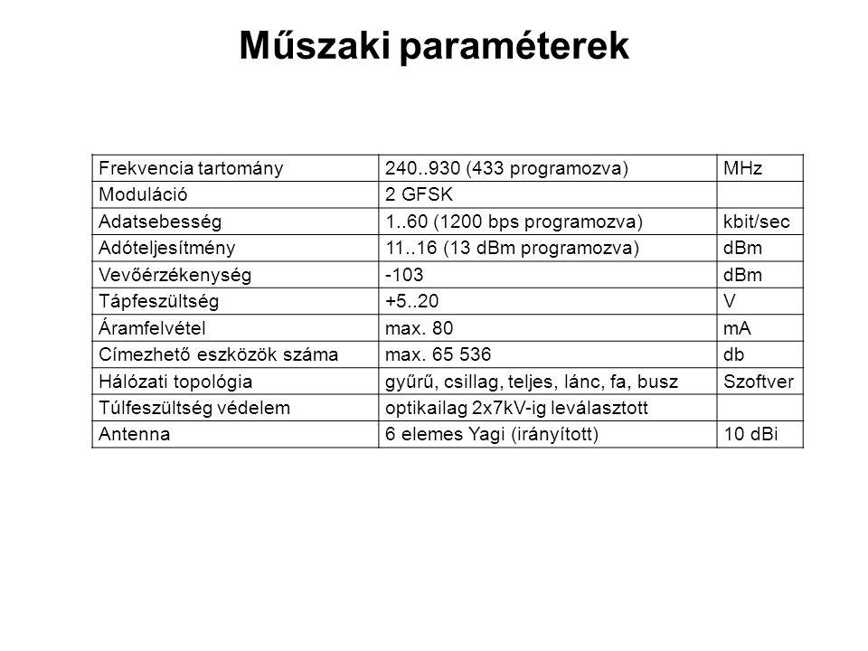 Műszaki paraméterek Frekvencia tartomány 240..930 (433 programozva)
