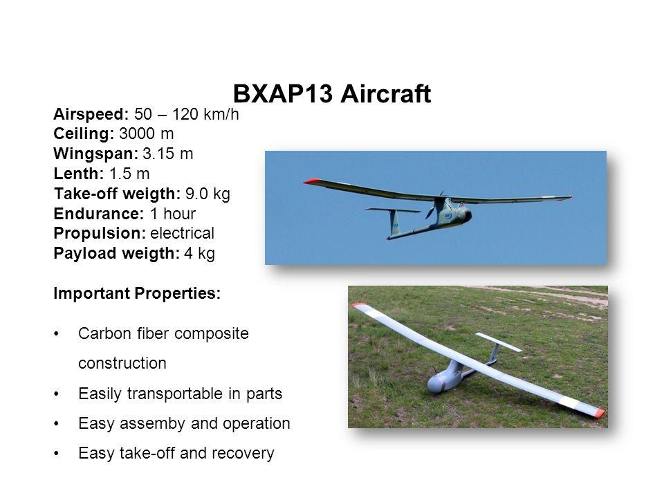 BXAP13 Aircraft Airspeed: 50 – 120 km/h Ceiling: 3000 m