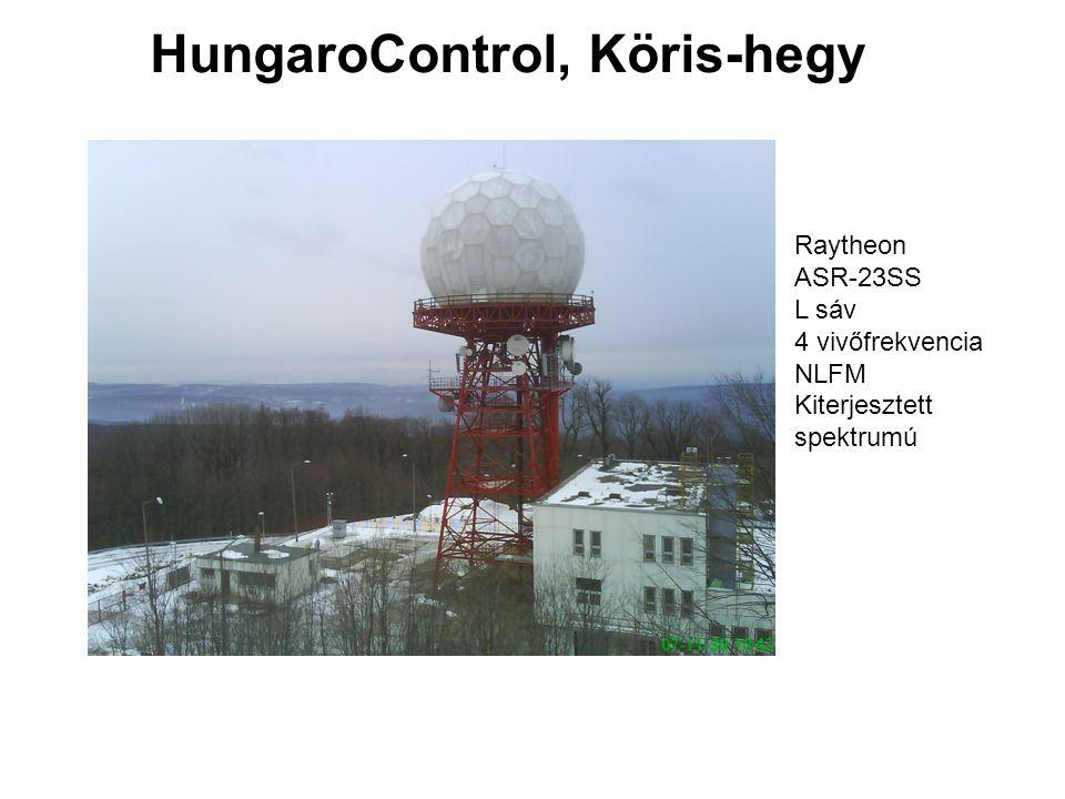 HungaroControl, Köris-hegy