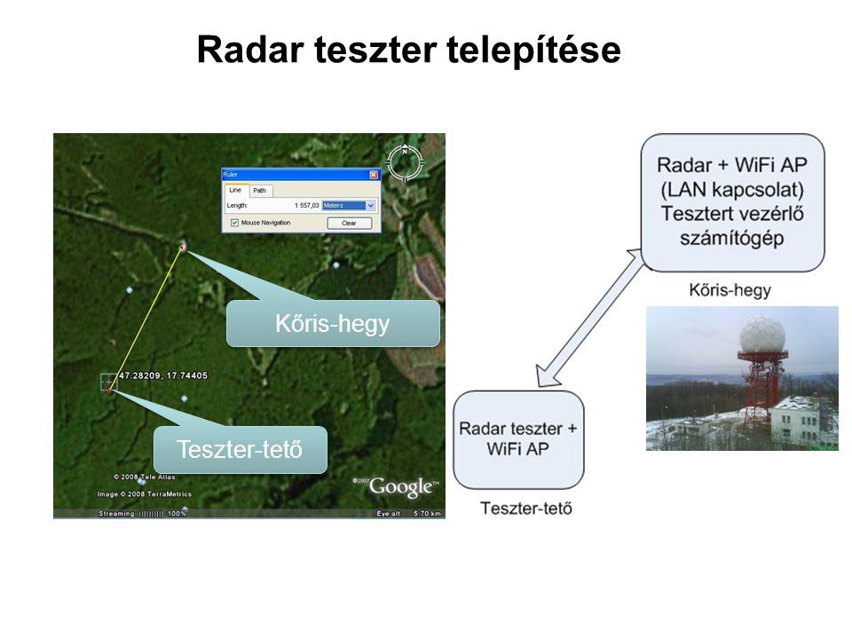 Radar teszter telepítése
