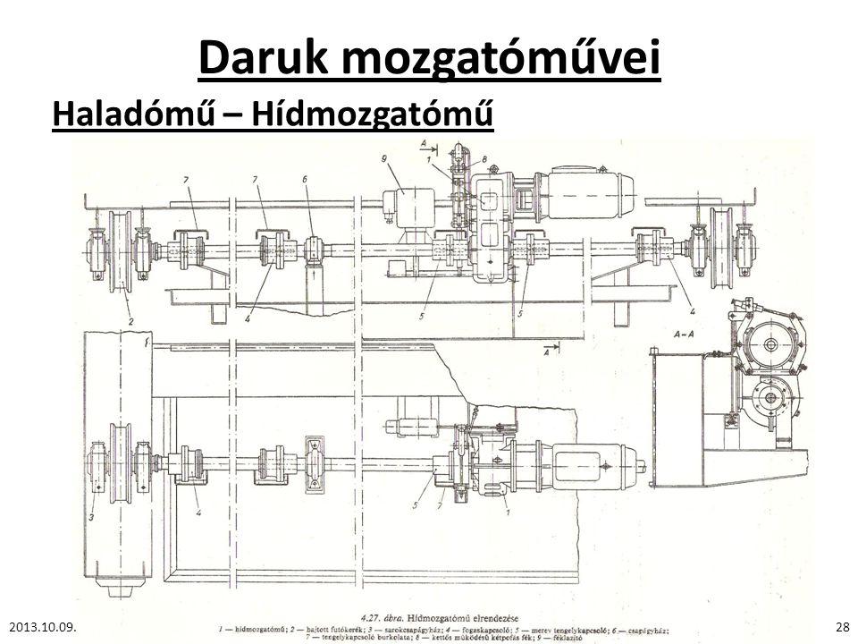 Daruk mozgatóművei Haladómű – Hídmozgatómű 2013.10.09.