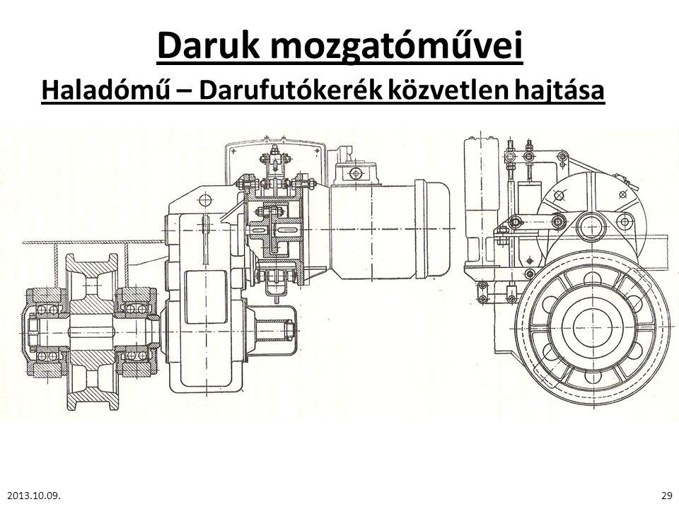 Daruk mozgatóművei Haladómű – Darufutókerék közvetlen hajtása