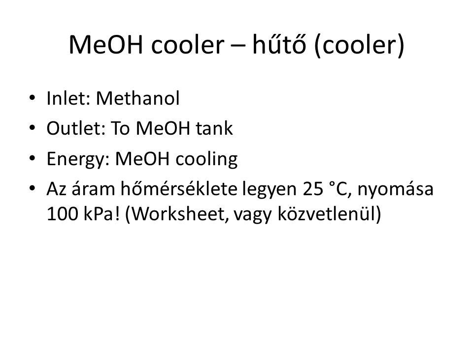 MeOH cooler – hűtő (cooler)