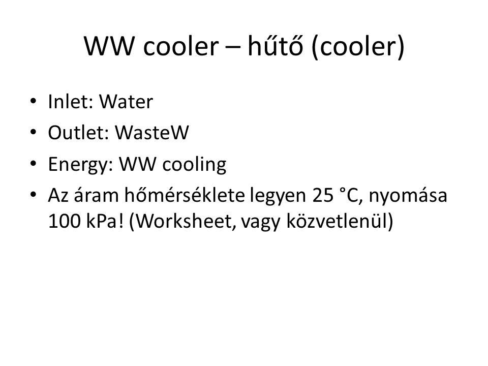 WW cooler – hűtő (cooler)