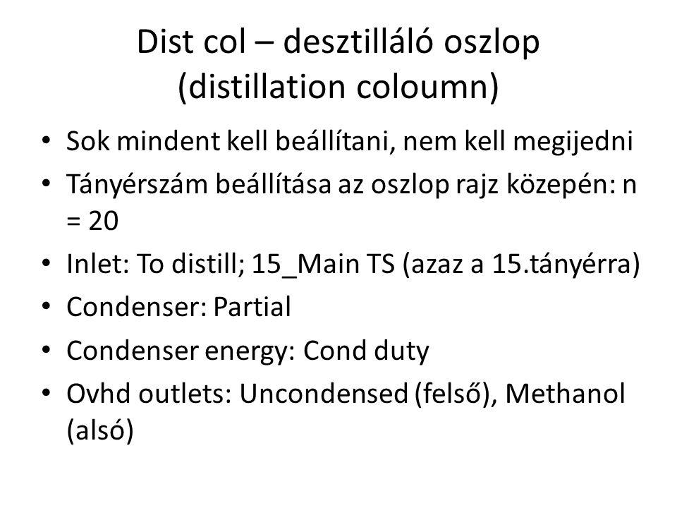 Dist col – desztilláló oszlop (distillation coloumn)