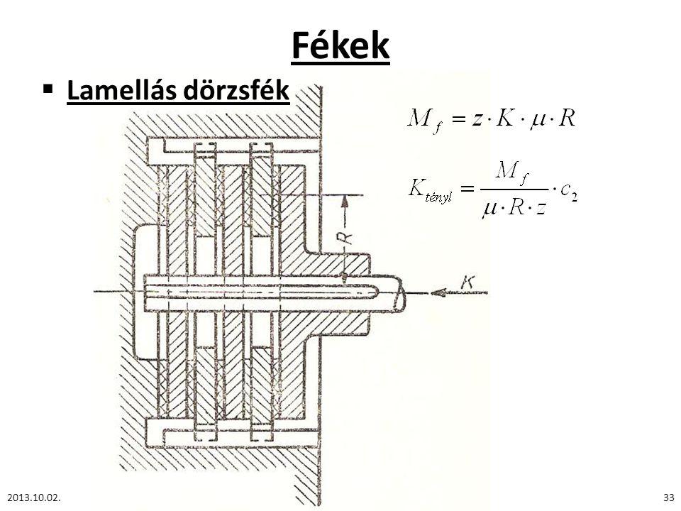 Fékek Lamellás dörzsfék 2013.10.02.