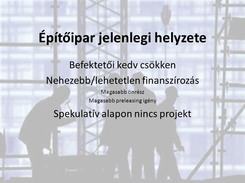 Építőipar jelenlegi helyzete