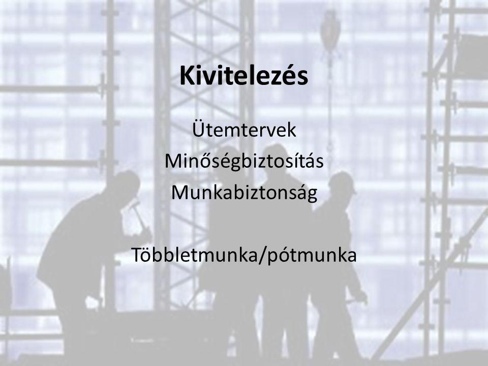 Ütemtervek Minőségbiztosítás Munkabiztonság Többletmunka/pótmunka
