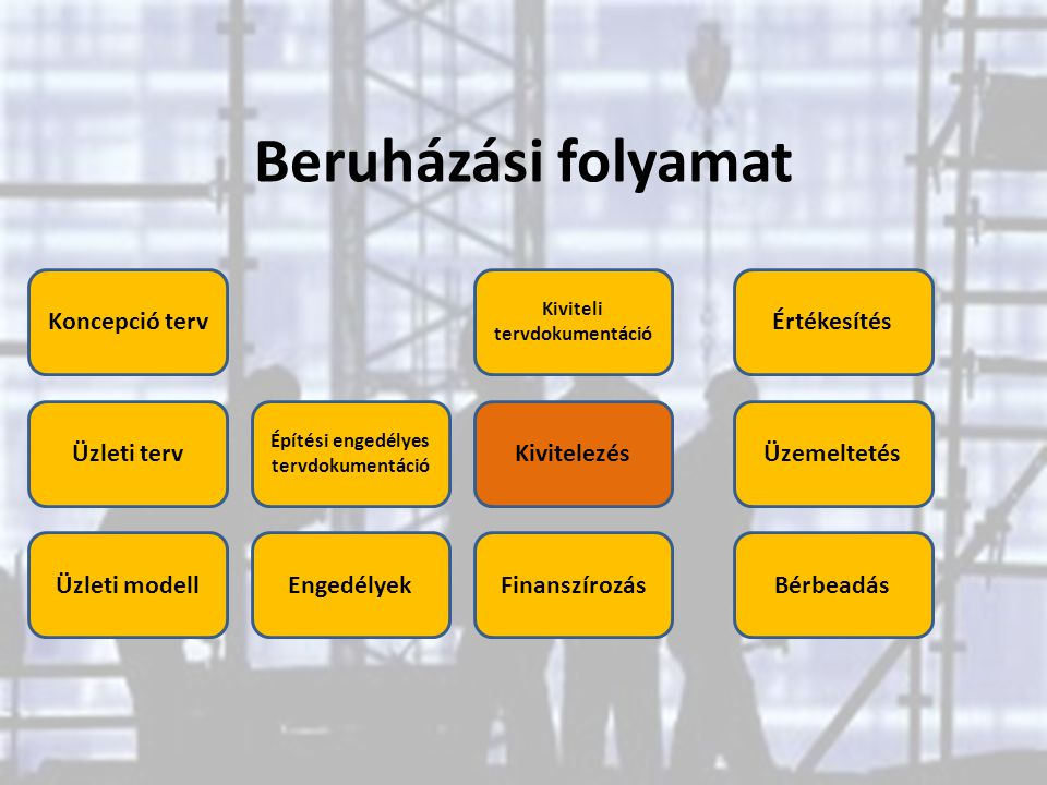 Kiviteli tervdokumentáció Építési engedélyes tervdokumentáció