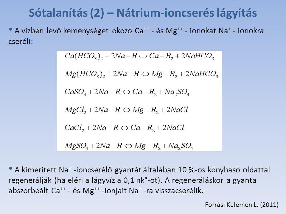 Sótalanítás (2) – Nátrium-ioncserés lágyítás