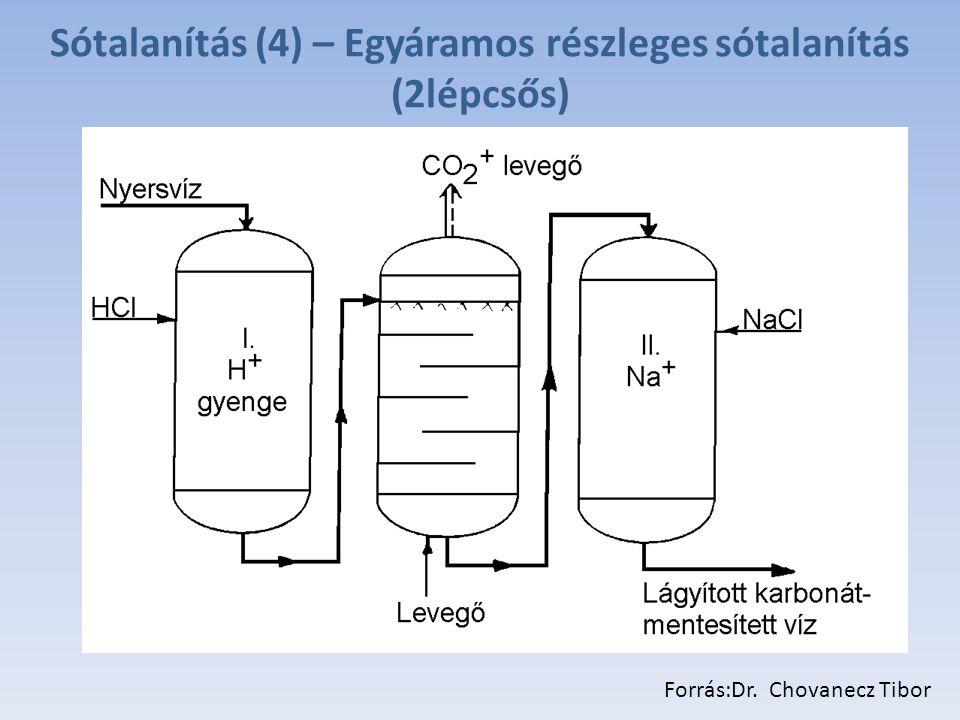 Sótalanítás (4) – Egyáramos részleges sótalanítás