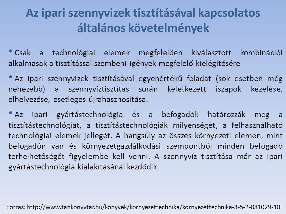 Az ipari szennyvizek tisztításával kapcsolatos általános követelmények