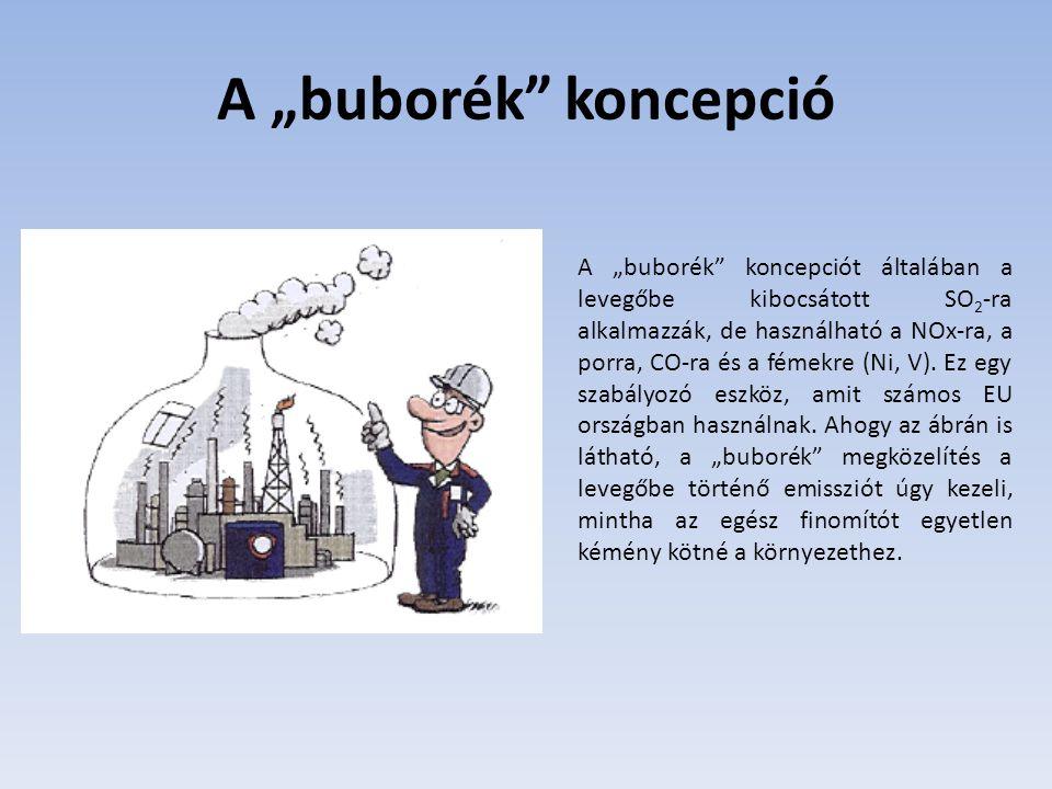 """A """"buborék koncepció"""