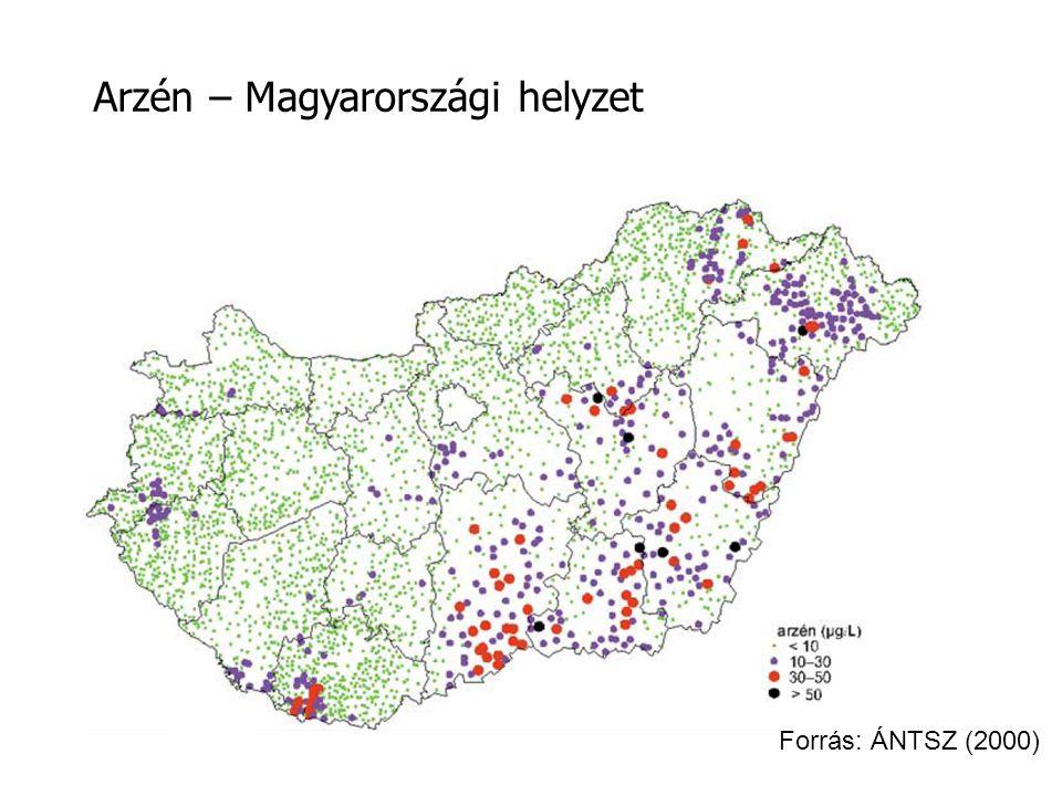 Arzén – Magyarországi helyzet