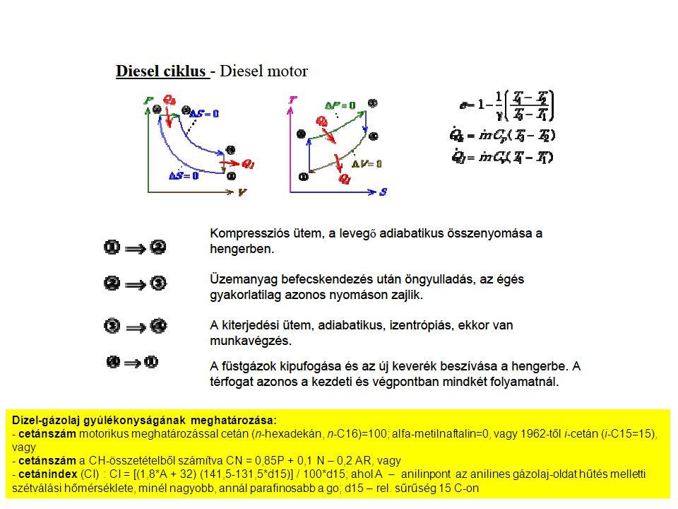 Dízel-gázolaj gyúlékonyságának meghatározása: