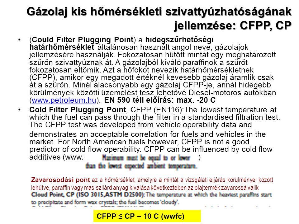 Gázolaj kis hőmérsékleti szivattyúzhatóságának jellemzése: CFPP, CP
