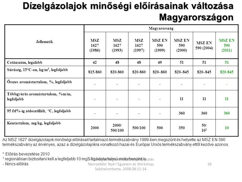 Dízelgázolajok minőségi előírásainak változása Magyarországon