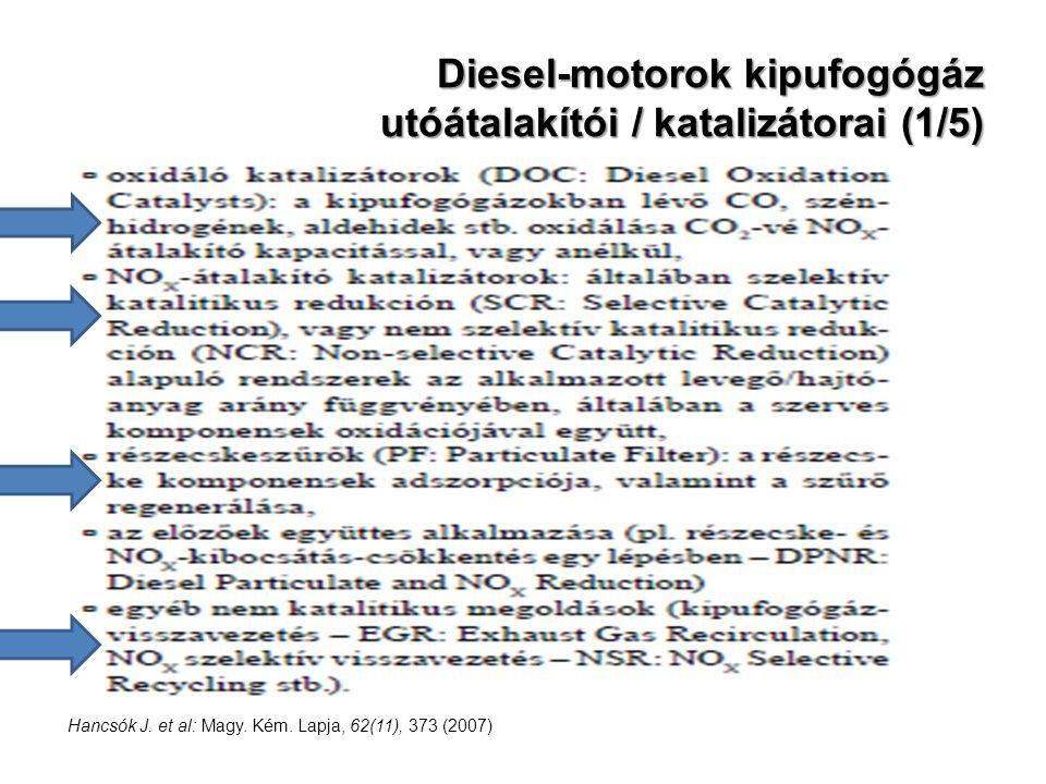 Diesel-motorok kipufogógáz utóátalakítói / katalizátorai (1/5)