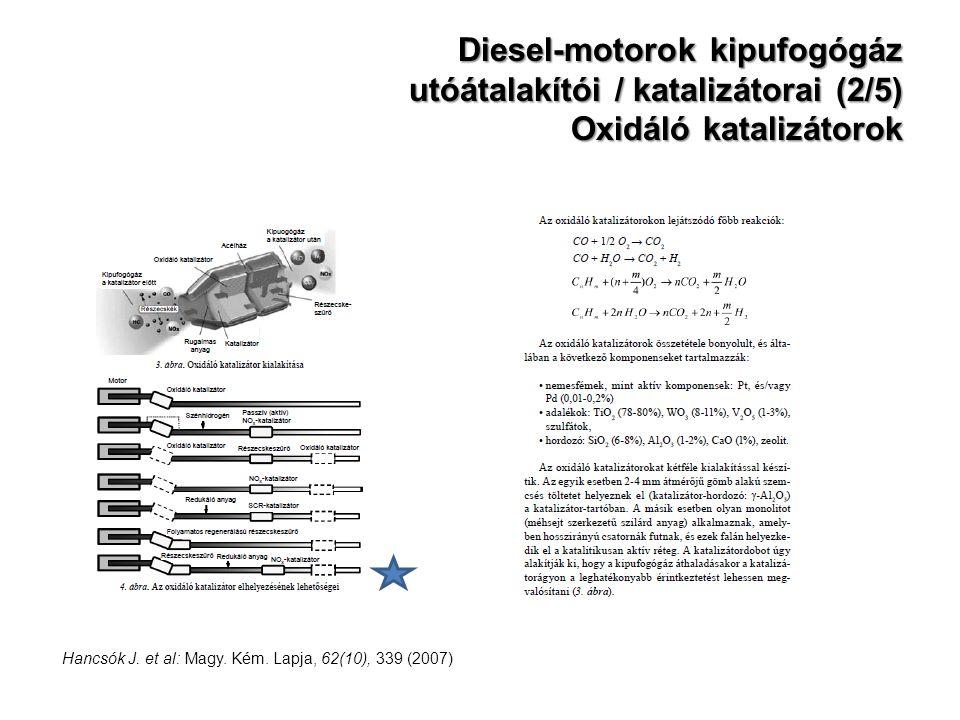 Diesel-motorok kipufogógáz utóátalakítói / katalizátorai (2/5) Oxidáló katalizátorok