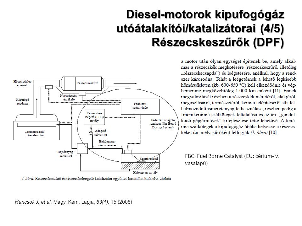 Diesel-motorok kipufogógáz utóátalakítói/katalizátorai (4/5) Részecskeszűrők (DPF)