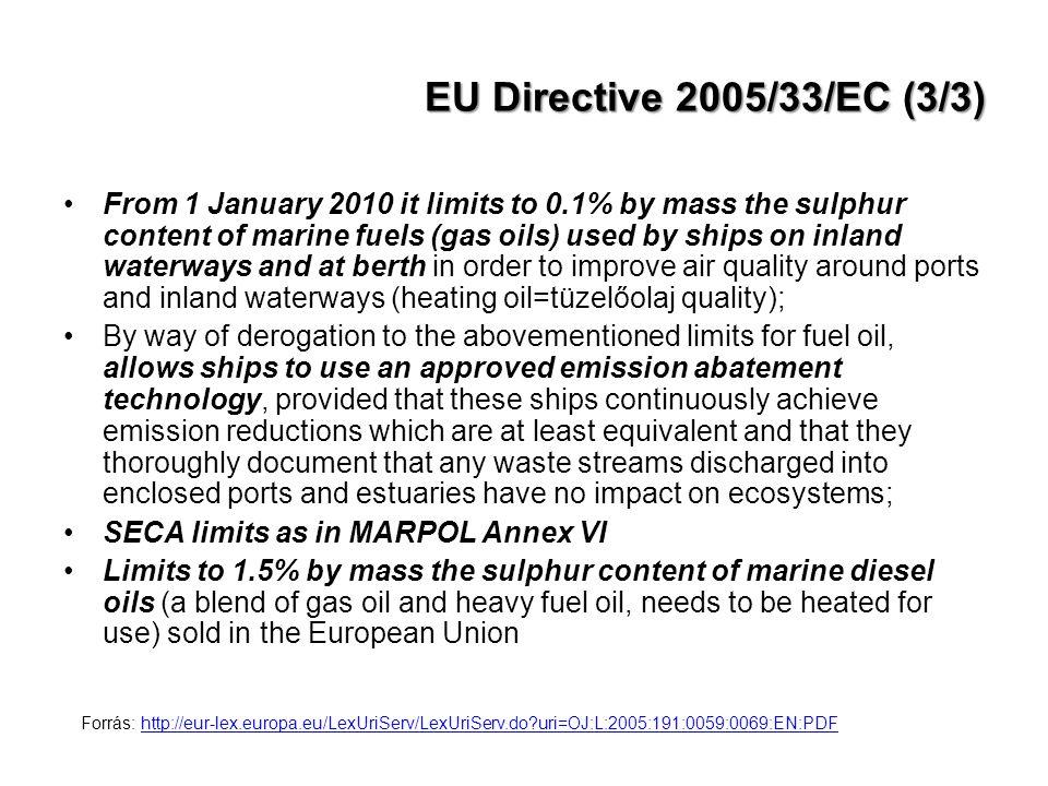 EU Directive 2005/33/EC (3/3)