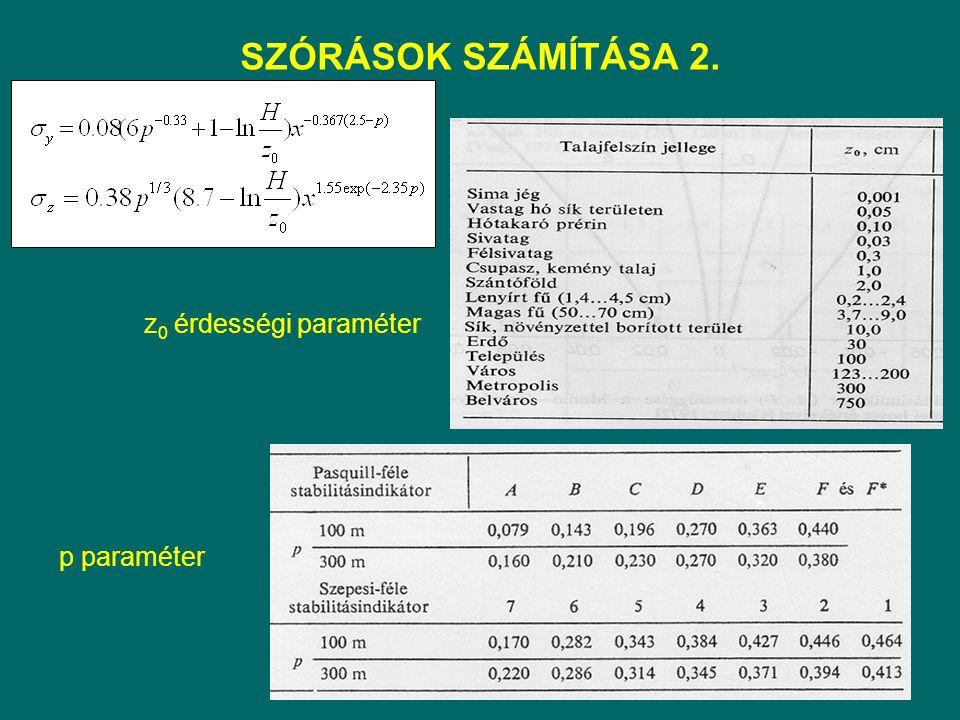 SZÓRÁSOK SZÁMÍTÁSA 2. z0 érdességi paraméter p paraméter
