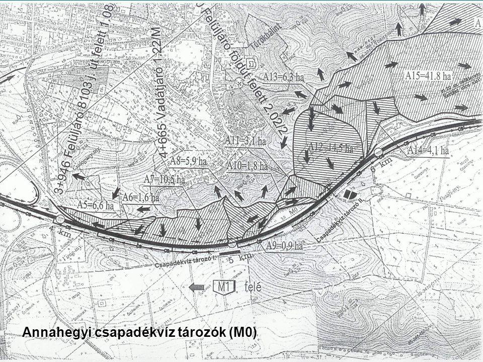 Annahegyi csapadékvíz tározók (M0)