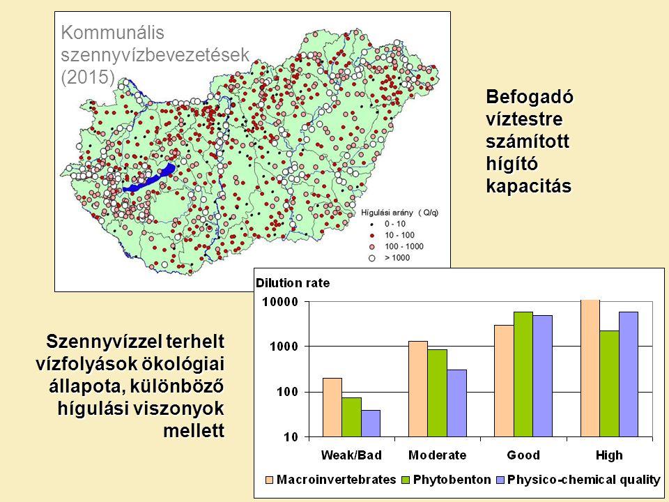 Kommunális szennyvízbevezetések (2015)