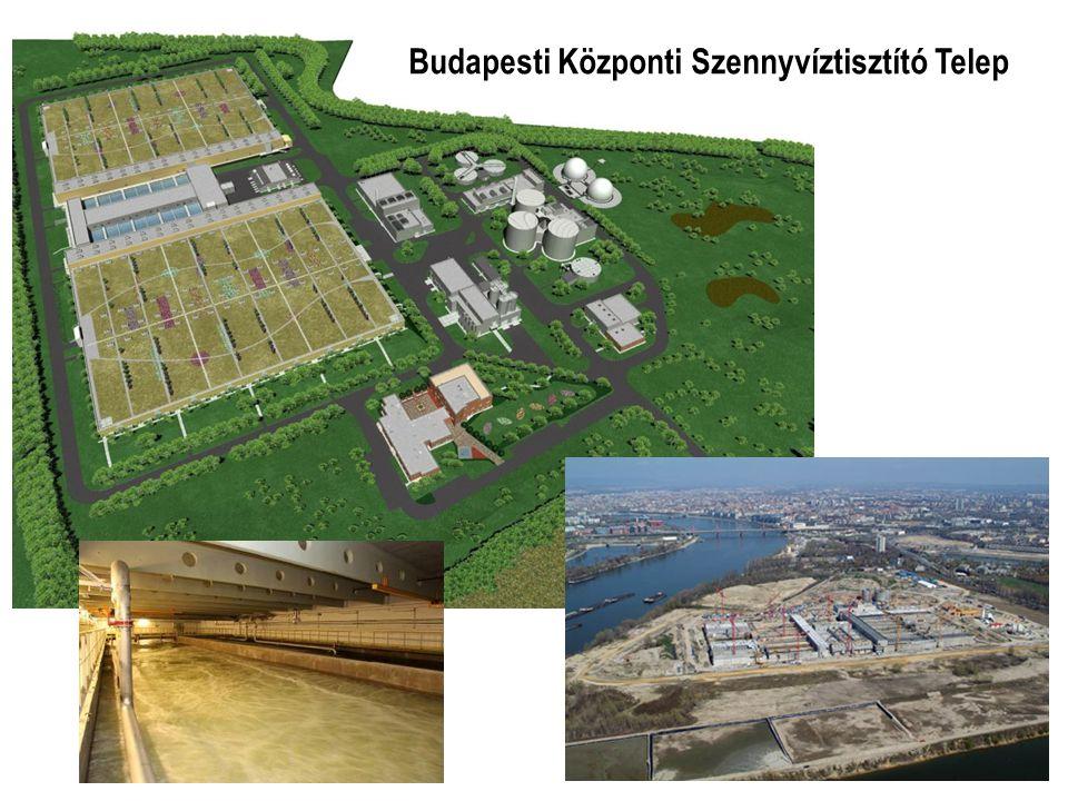 Budapesti Központi Szennyvíztisztító Telep