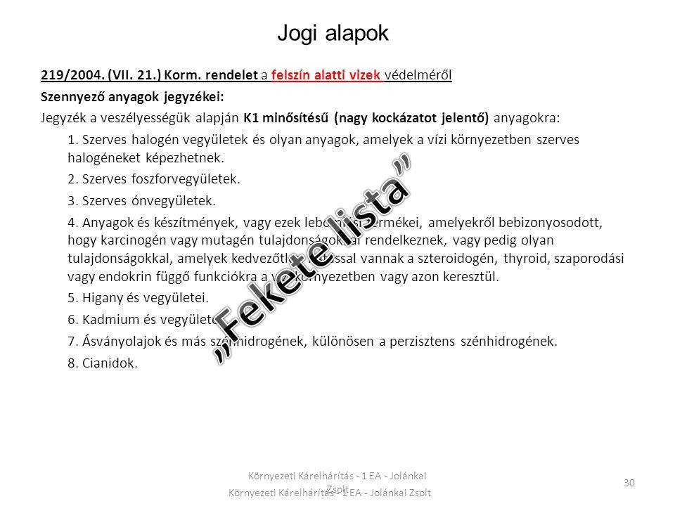 """""""Fekete lista Jogi alapok"""