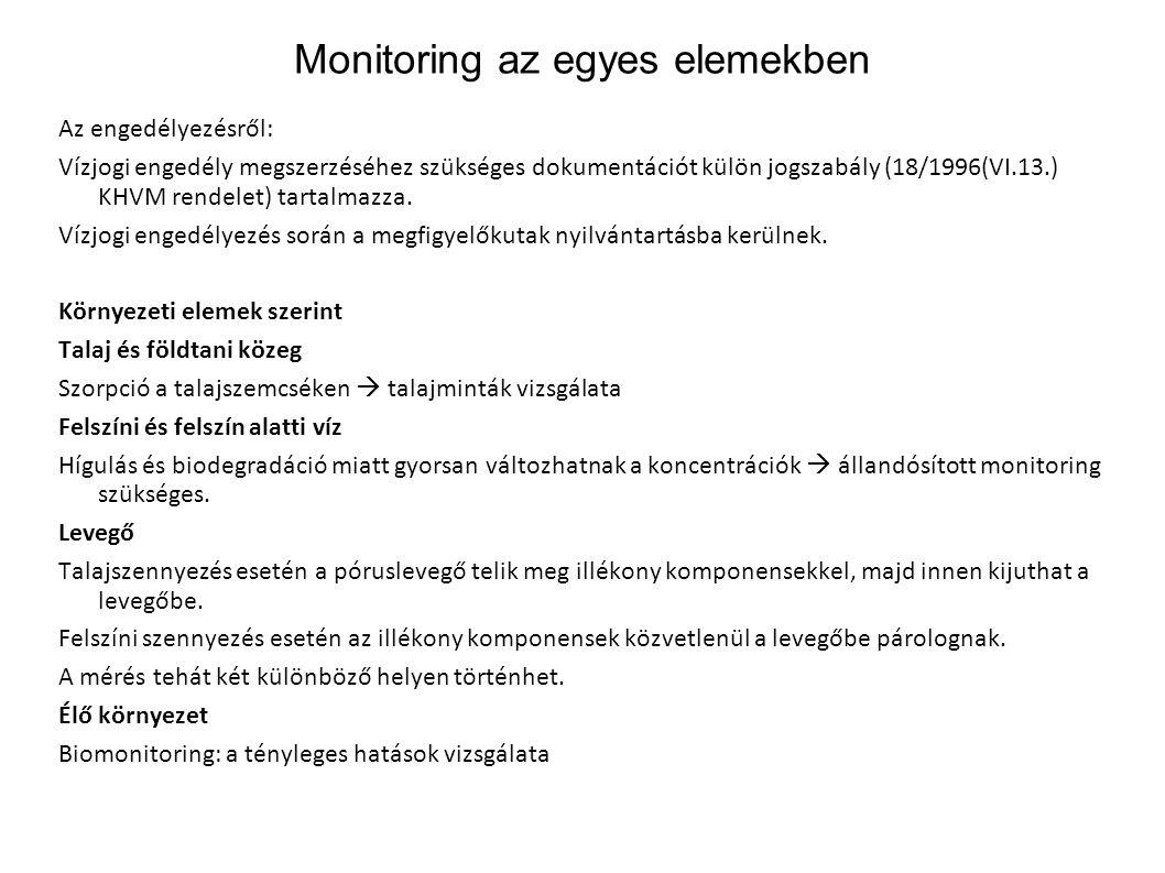 Monitoring az egyes elemekben
