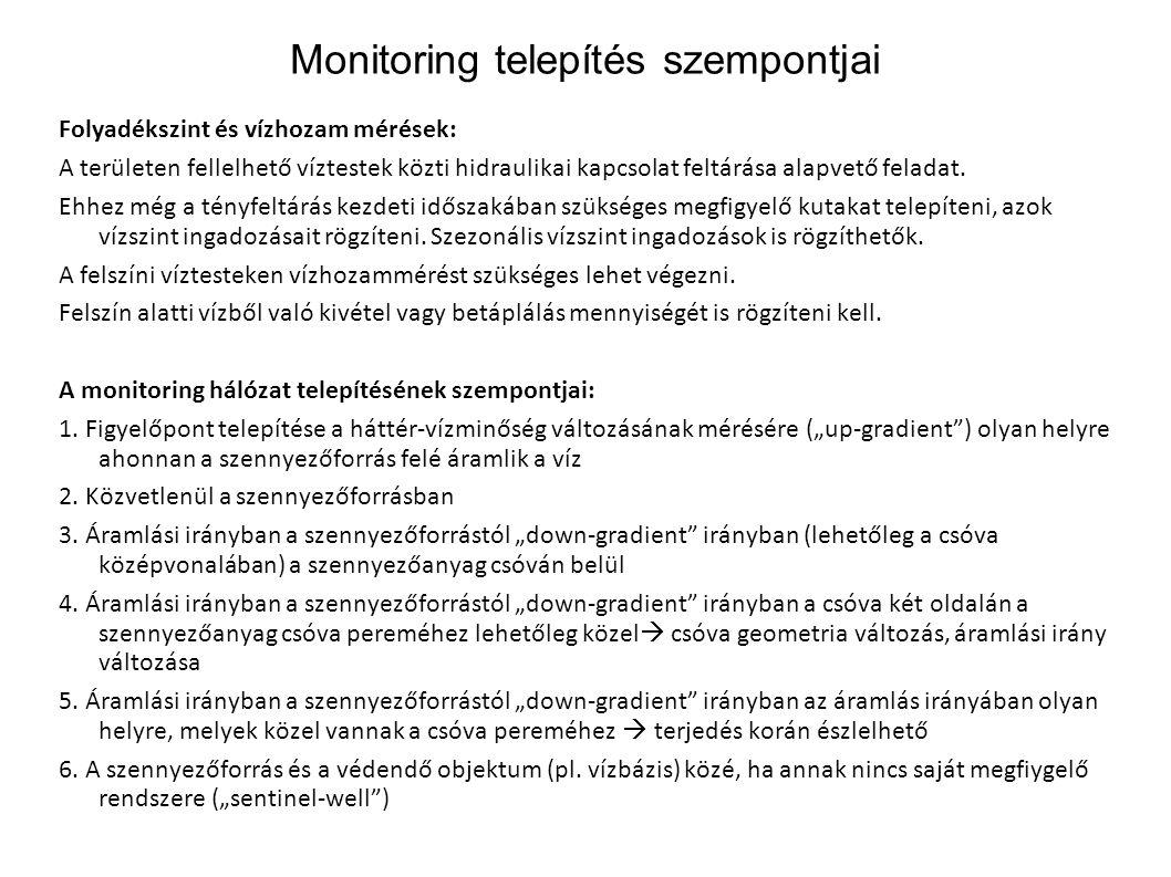 Monitoring telepítés szempontjai